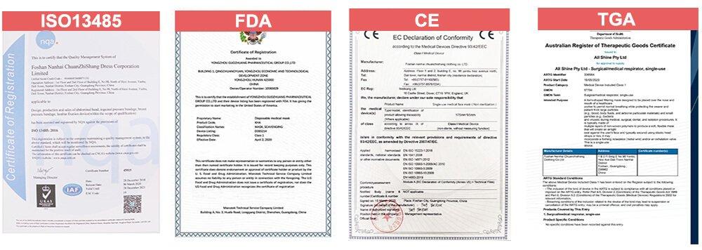 Medical Face Mask certificates
